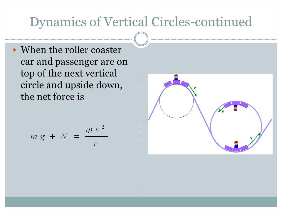 Dynamics of Vertical Circles-continued