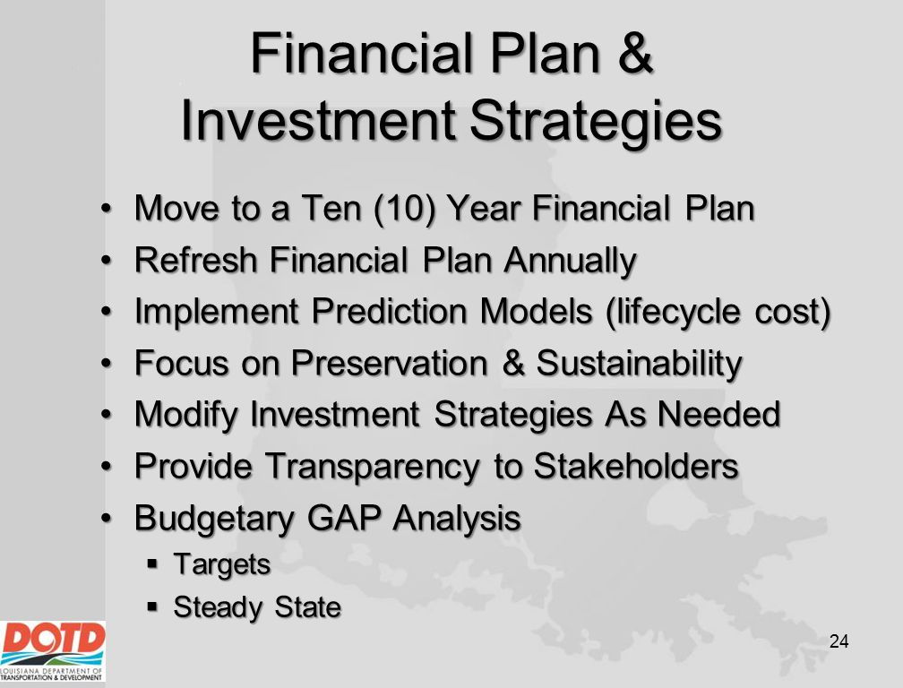 Financial Plan & Investment Strategies