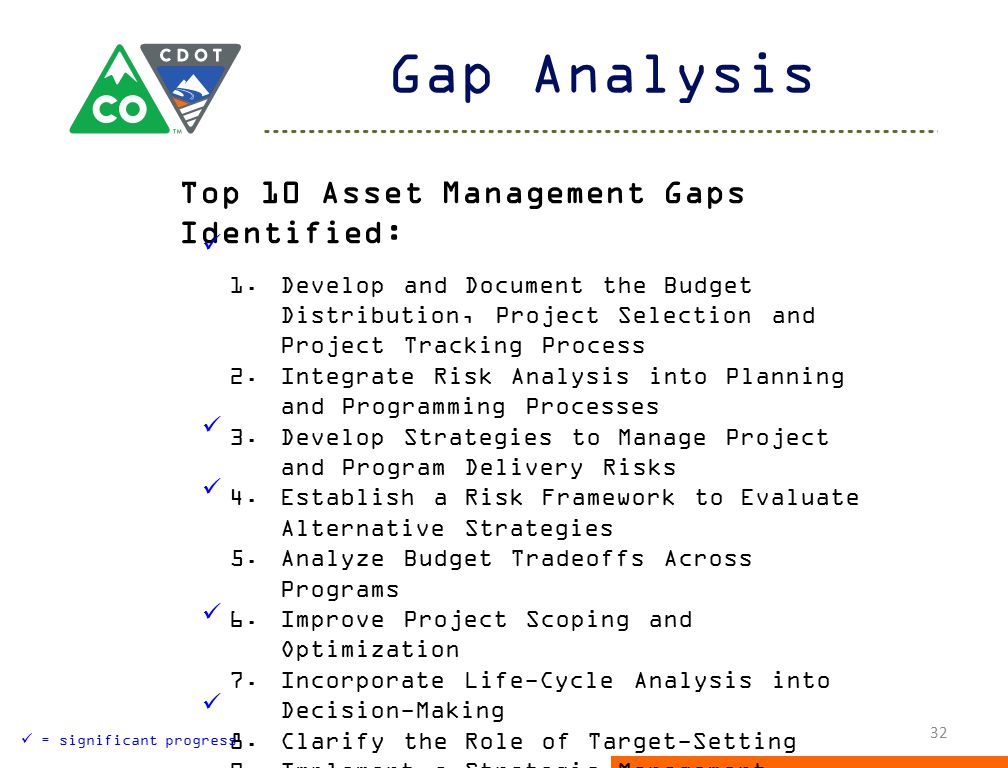 Gap Analysis Top 10 Asset Management Gaps Identified: