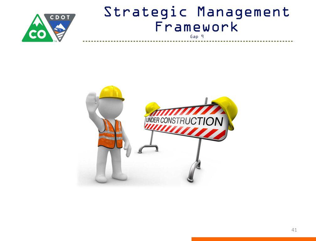 Strategic Management Framework