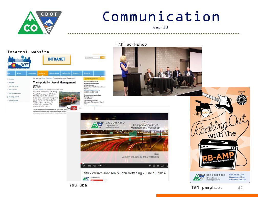 Communication TAM workshop Internal website YouTube TAM pamphlet