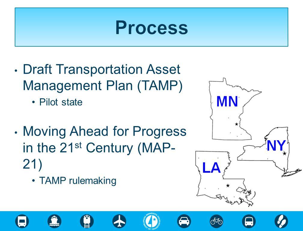 Process Draft Transportation Asset Management Plan (TAMP)