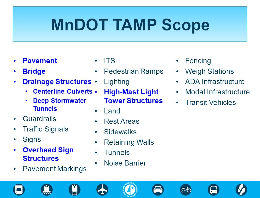 MnDOT TAMP Scope Highway Assets Pavement ITS Fencing Bridge