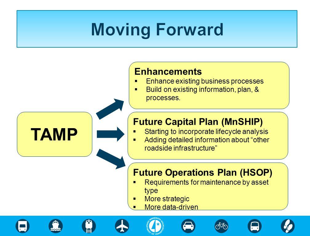 Moving Forward TAMP Enhancements Future Capital Plan (MnSHIP)