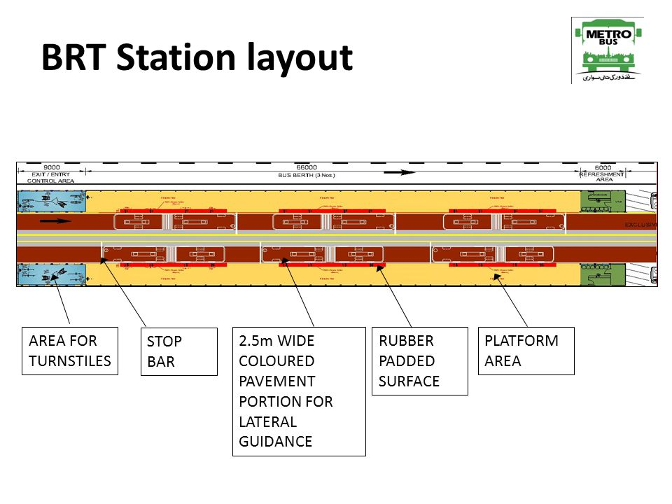 BRT Station layout AREA FOR TURNSTILES STOP BAR