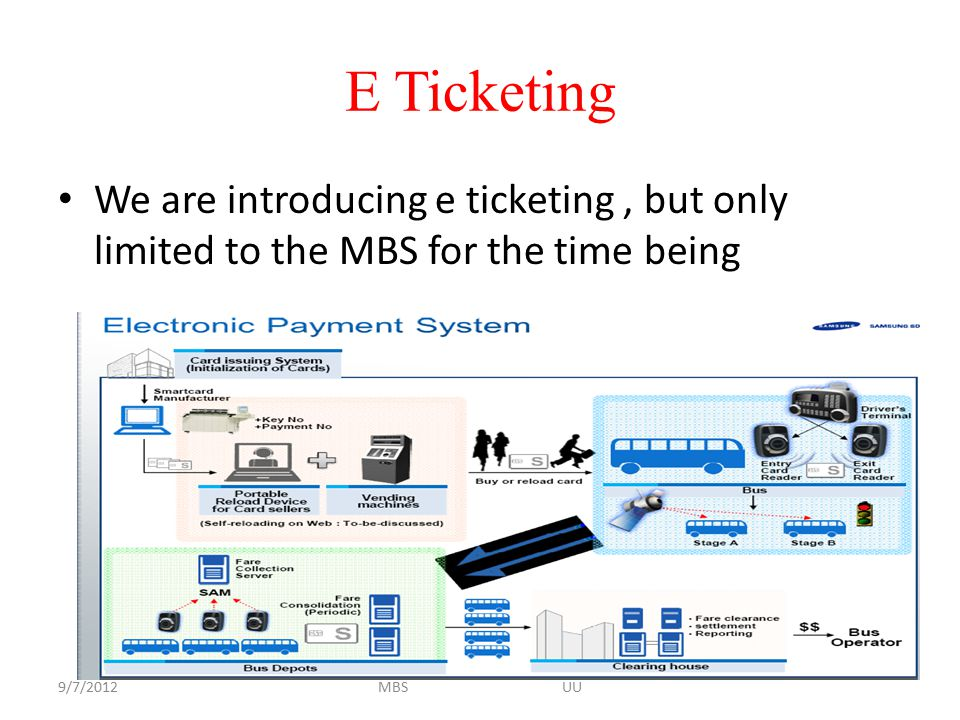 E Ticketing We are introducing e ticketing , but only limited to the MBS for the time being. 9/7/2012.