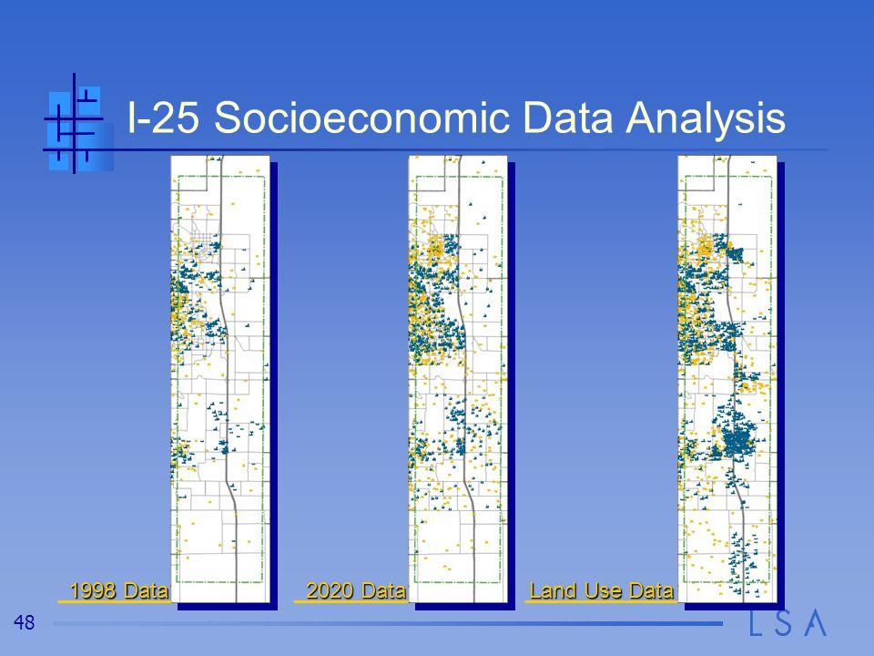 I-25 Corridor Analysis 1998 Data 2020 Data Land Use Data