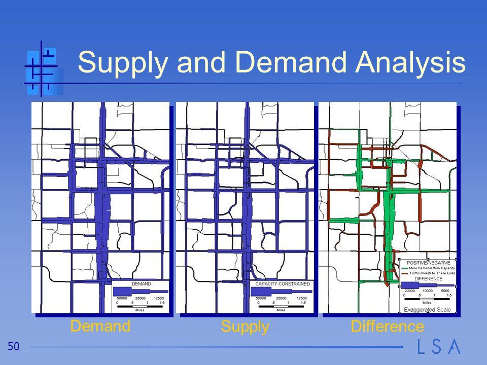 Colorado Springs Alternatives Analysis