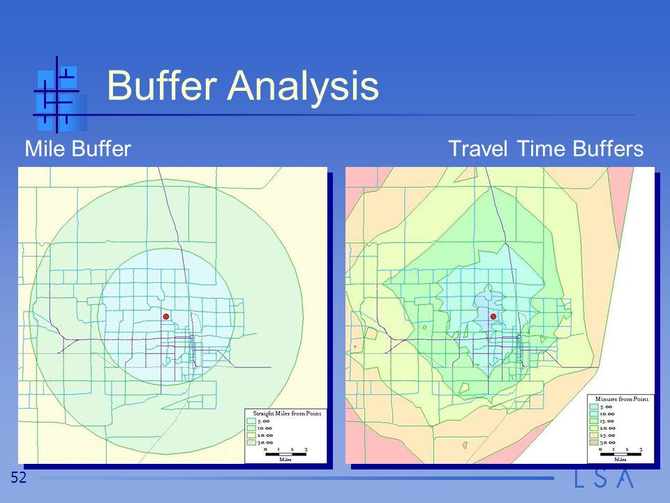 Traffic Impact Analysis