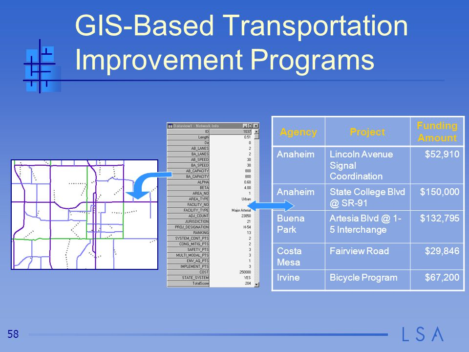 Transit Planning and Operations