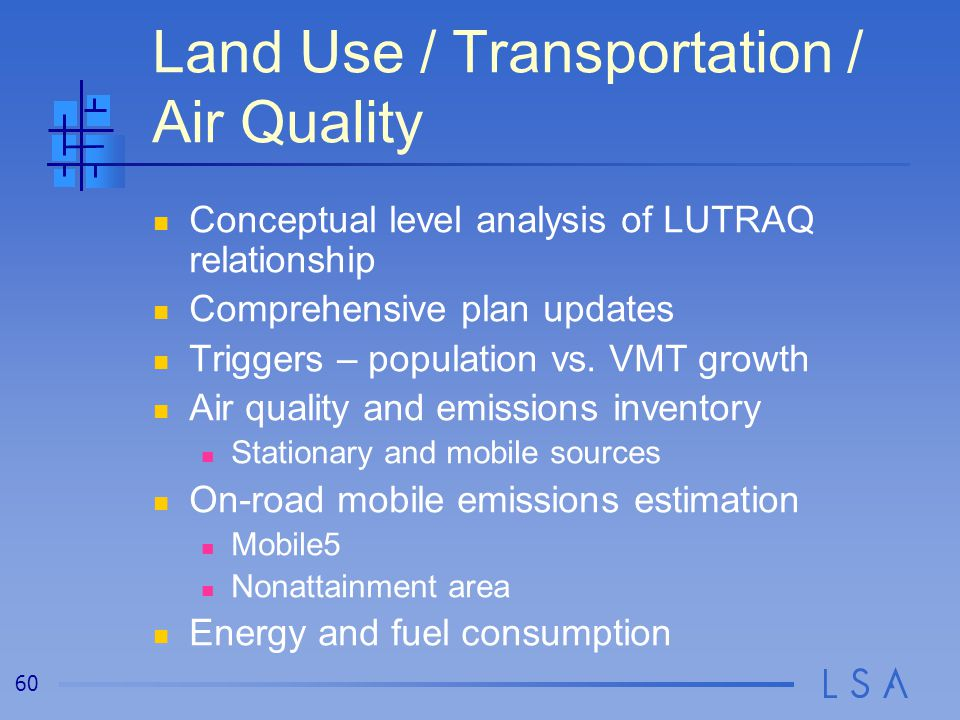 Air Quality Analysis Link-based emissions