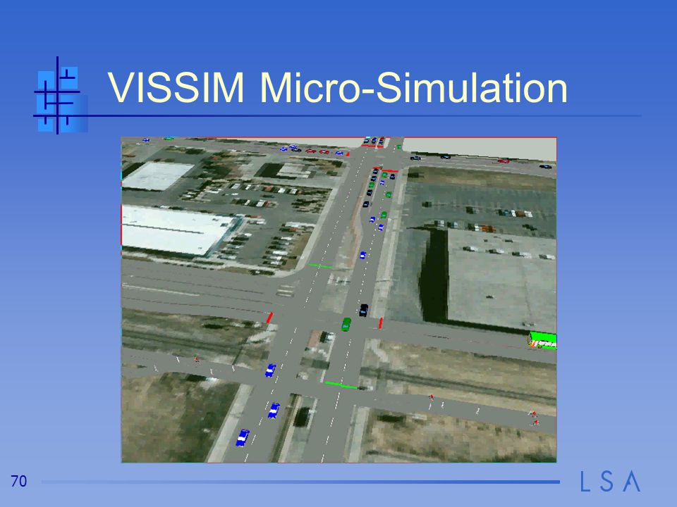 VISSIM Micro-Simulation
