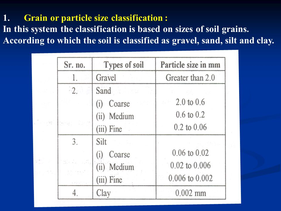 1. Grain or particle size classification :