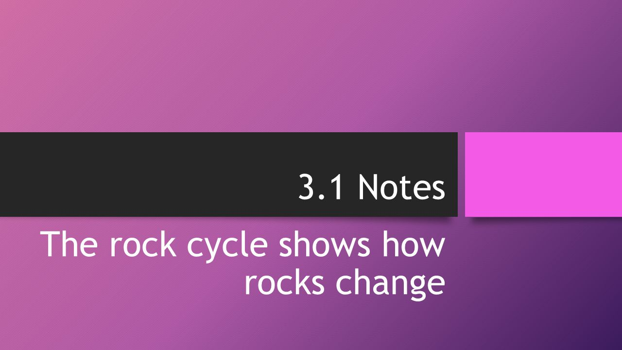 The rock cycle shows how rocks change