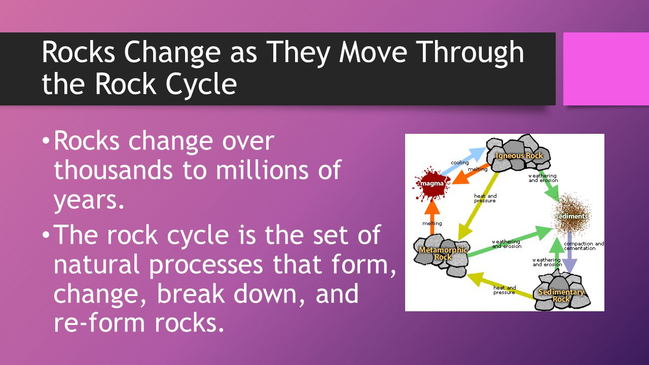 Rocks Change as They Move Through the Rock Cycle
