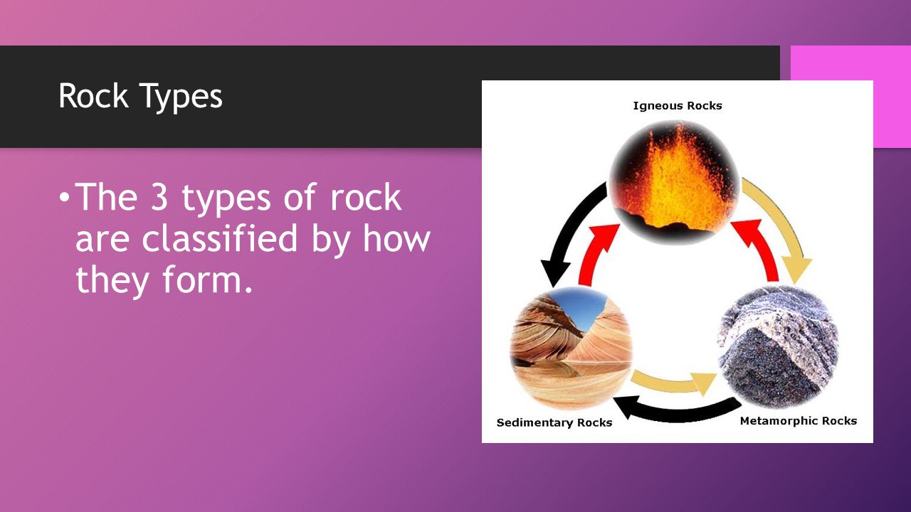 The 3 types of rock are classified by how they form.