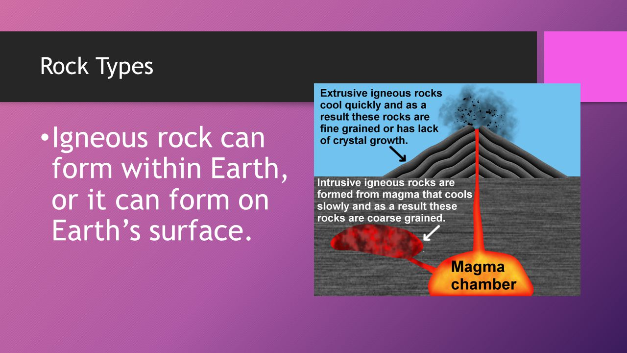 Igneous rock can form within Earth, or it can form on Earth's surface.