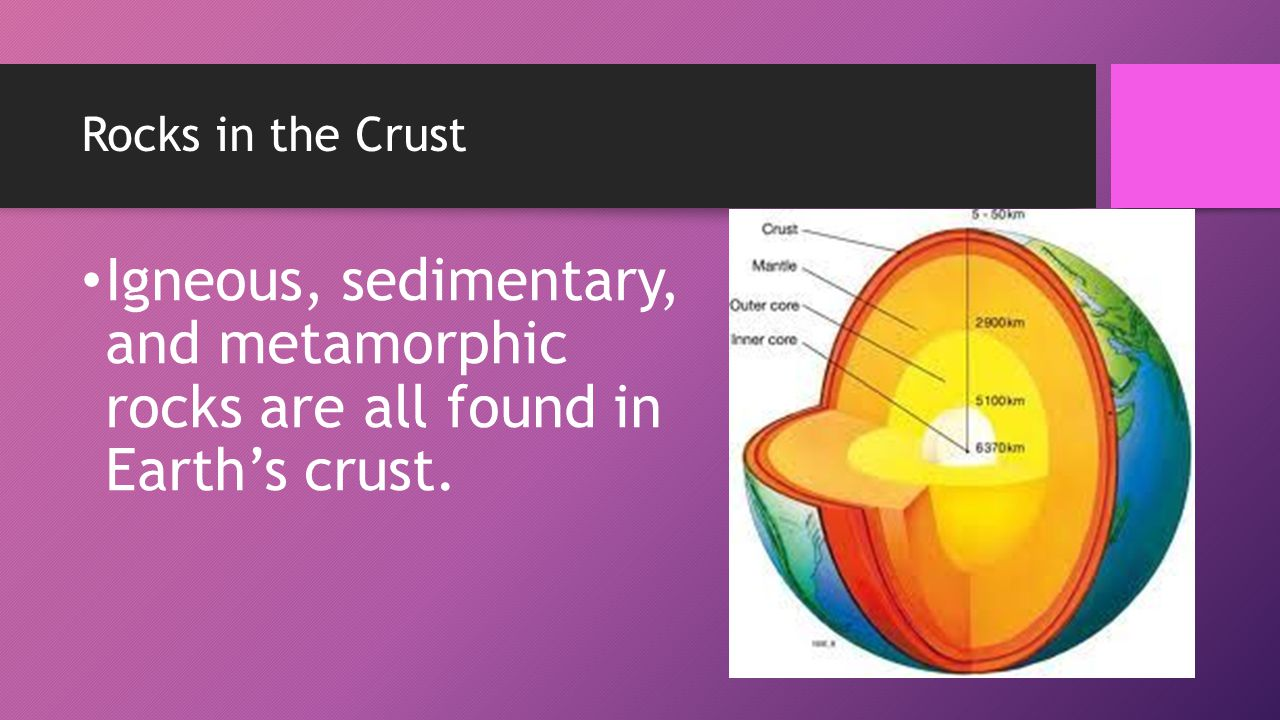 Rocks in the Crust Igneous, sedimentary, and metamorphic rocks are all found in Earth's crust.