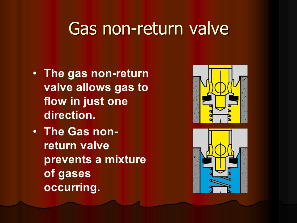 Gas non-return valve The gas non-return valve allows gas to flow in just one direction.