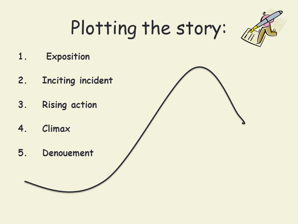 Plotting the story: Exposition Inciting incident Rising action Climax