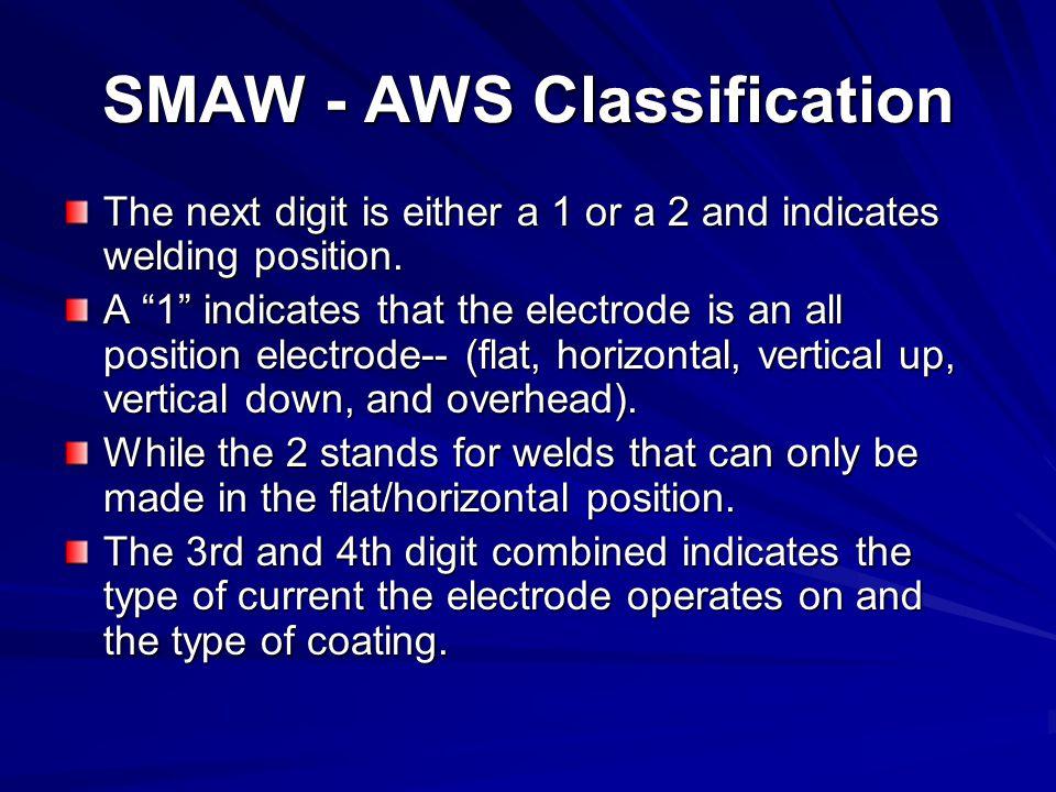 SMAW - AWS Classification
