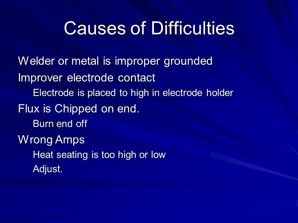 Causes of Difficulties