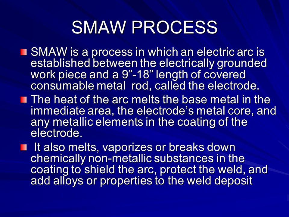 SMAW PROCESS