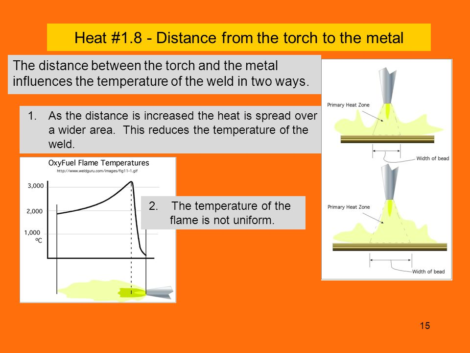 Heat #1.8 - Distance from the torch to the metal