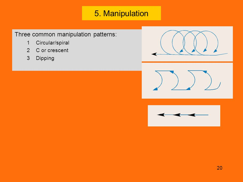 5. Manipulation Three common manipulation patterns: