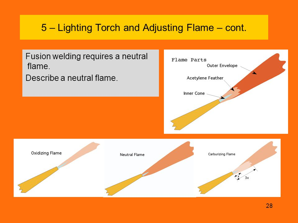 5 – Lighting Torch and Adjusting Flame – cont.