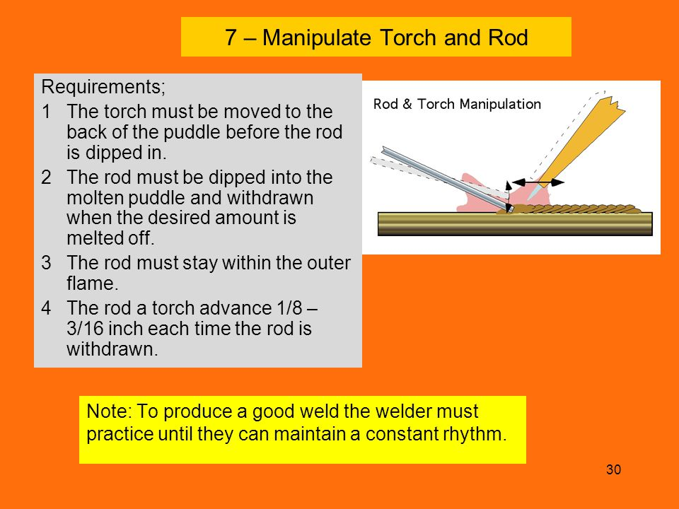 7 – Manipulate Torch and Rod