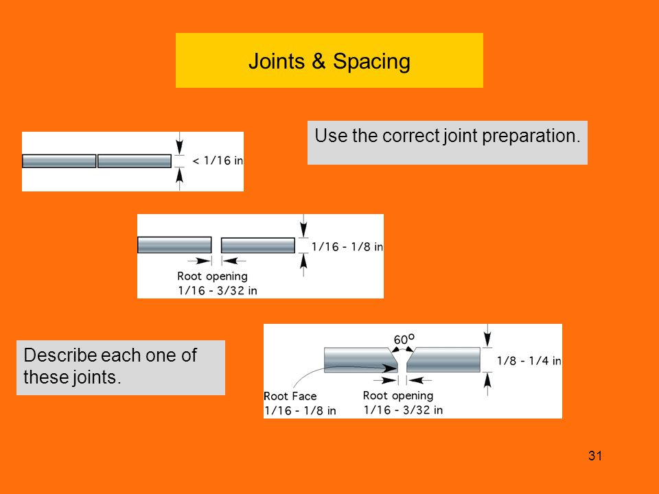 Joints & Spacing Use the correct joint preparation.