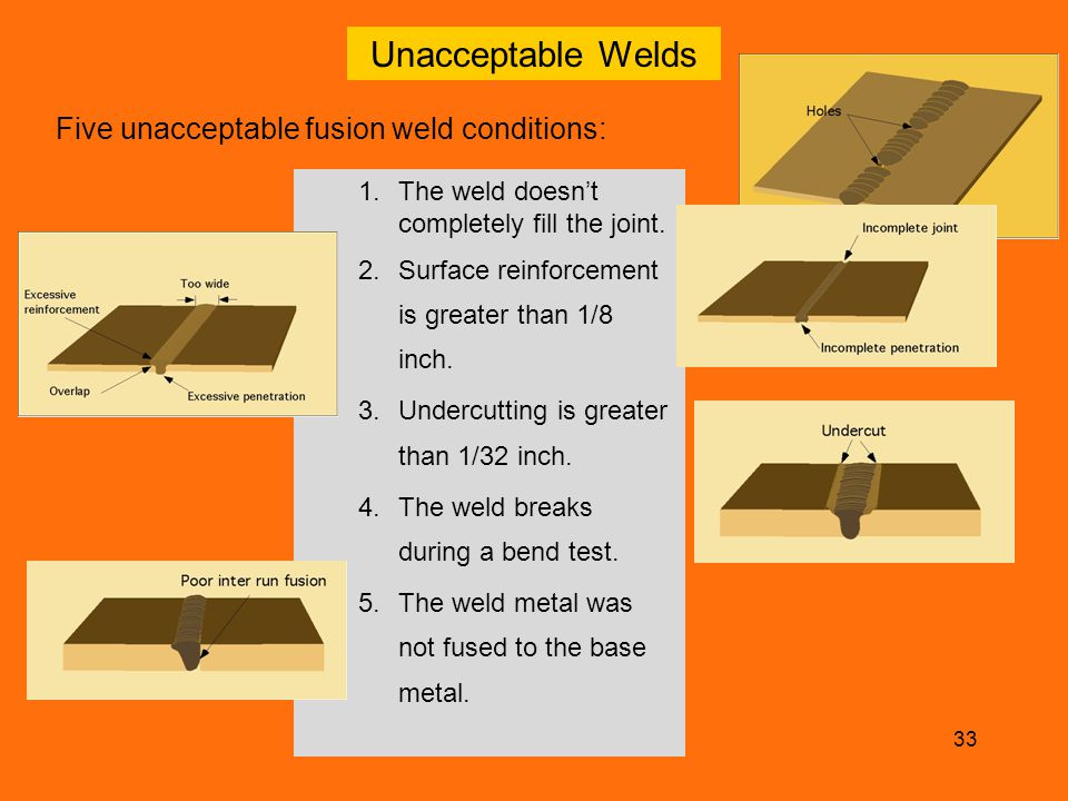Unacceptable Welds Five unacceptable fusion weld conditions: