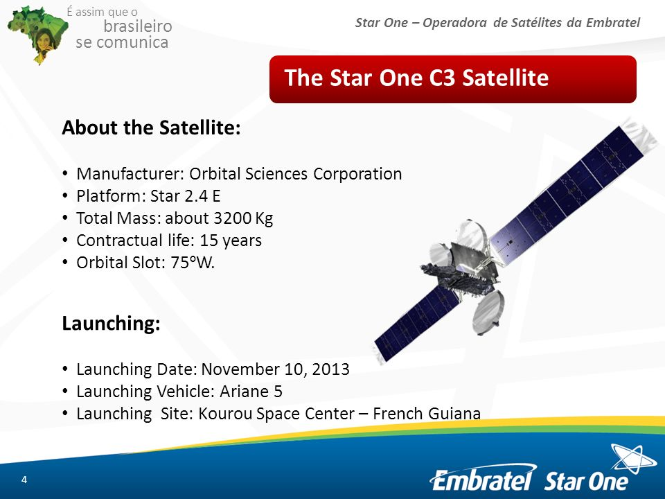 The Star One C3 Satellite