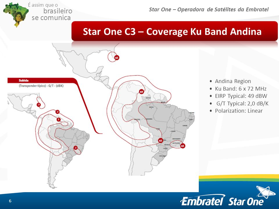 Star One C3 – Coverage Ku Band Andina