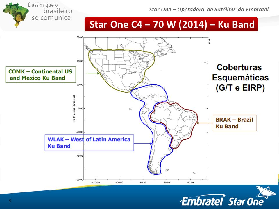 Star One C4 – 70 W (2014) – Ku Band 9