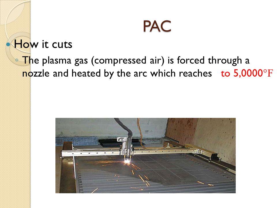PAC How it cuts.