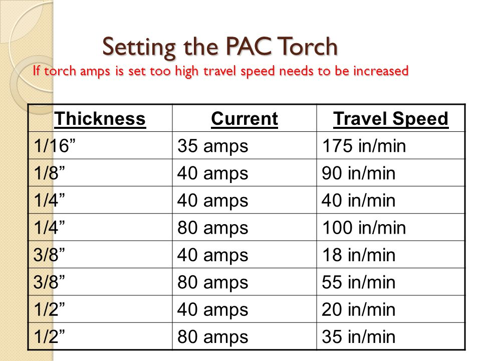 Setting the PAC Torch If torch amps is set too high travel speed needs to be increased