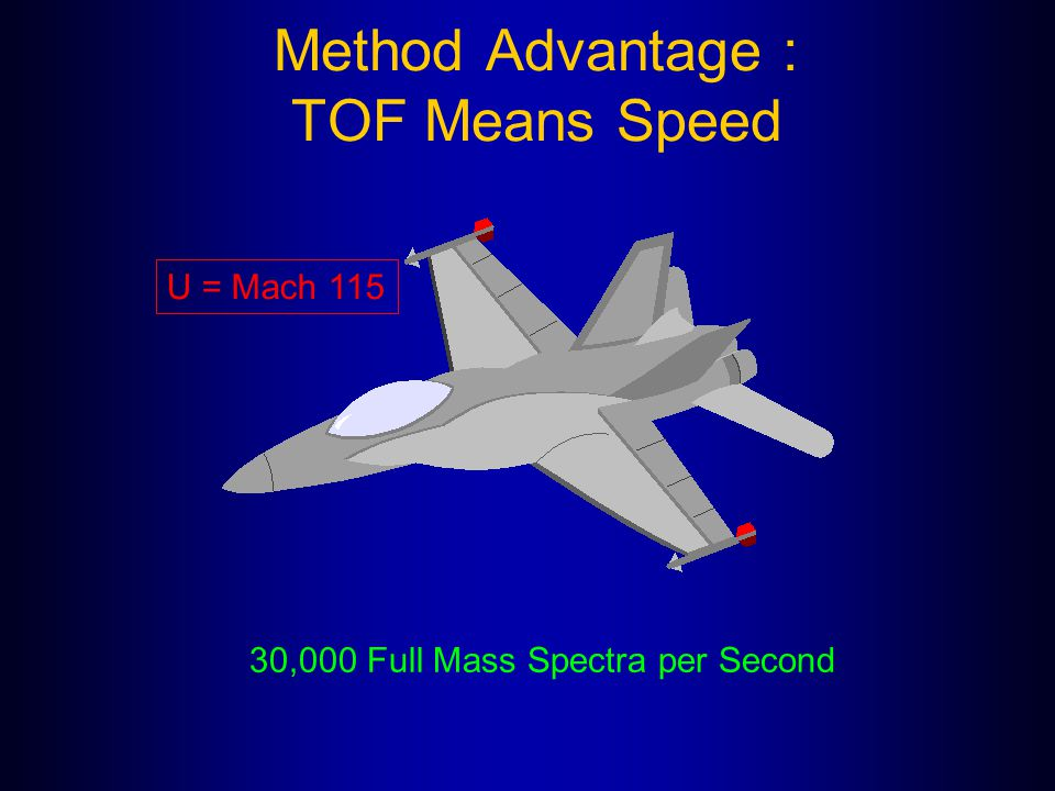 Method Advantage : TOF Means Speed