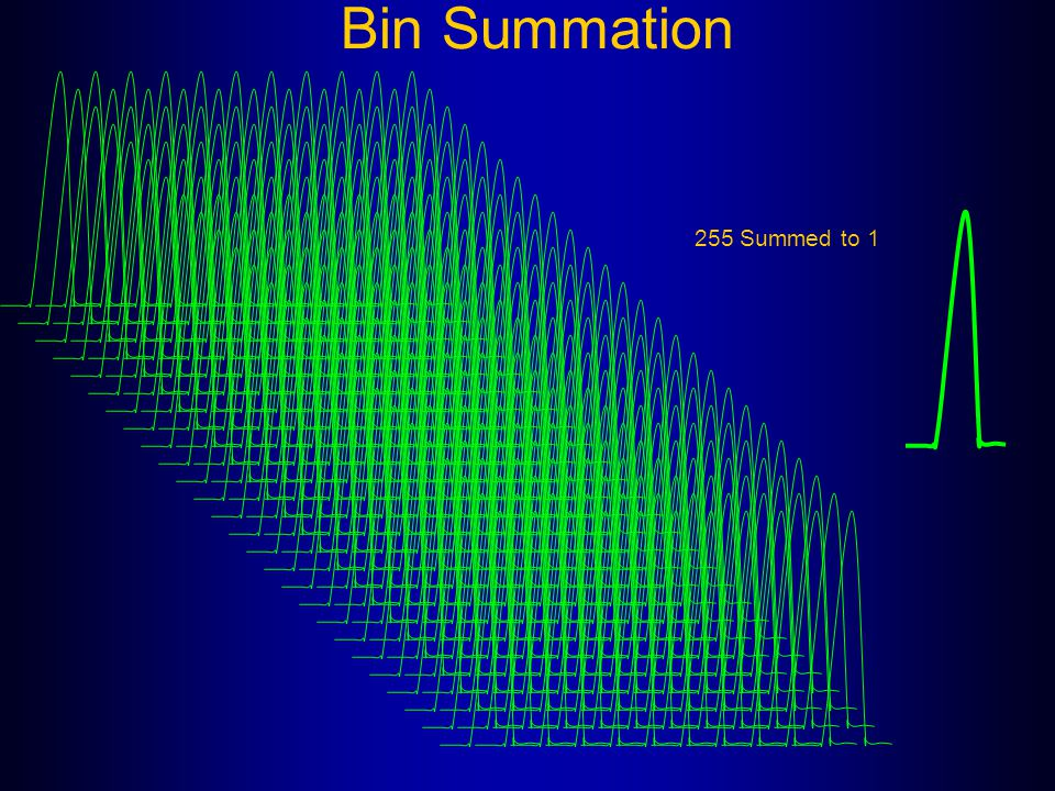 Bin Summation 255 Summed to 1
