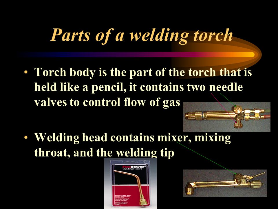 Parts of a welding torch