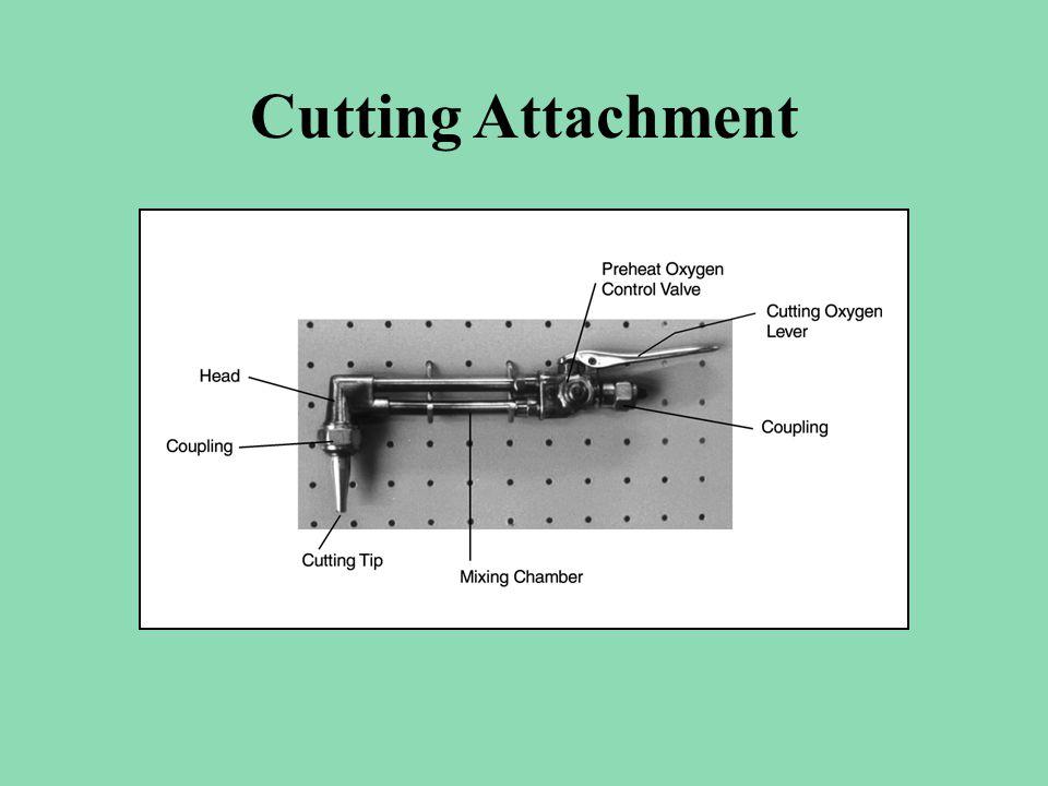 Cutting Attachment