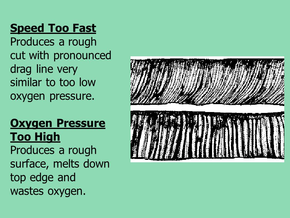 Speed Too Fast Produces a rough cut with pronounced drag line very similar to too low oxygen pressure.