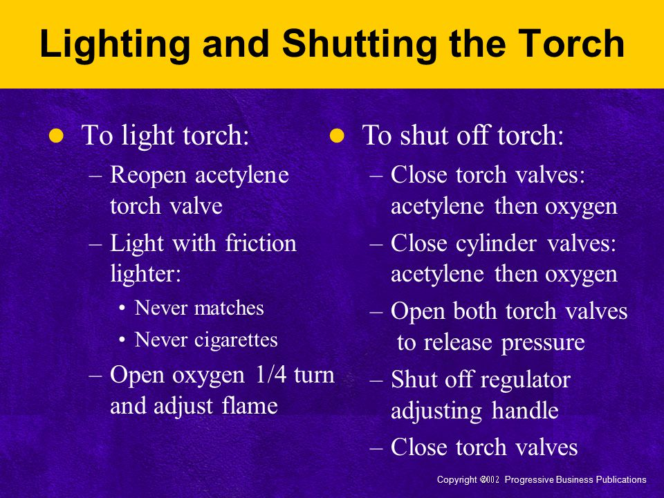 Lighting and Shutting the Torch