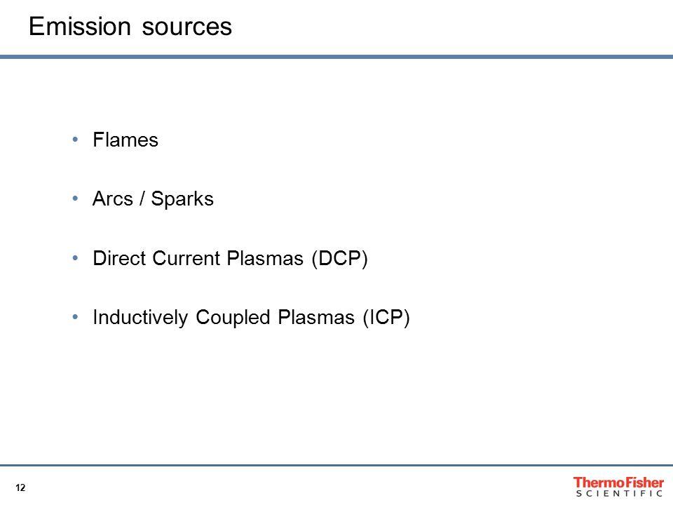 Emission sources Flames Arcs / Sparks Direct Current Plasmas (DCP)