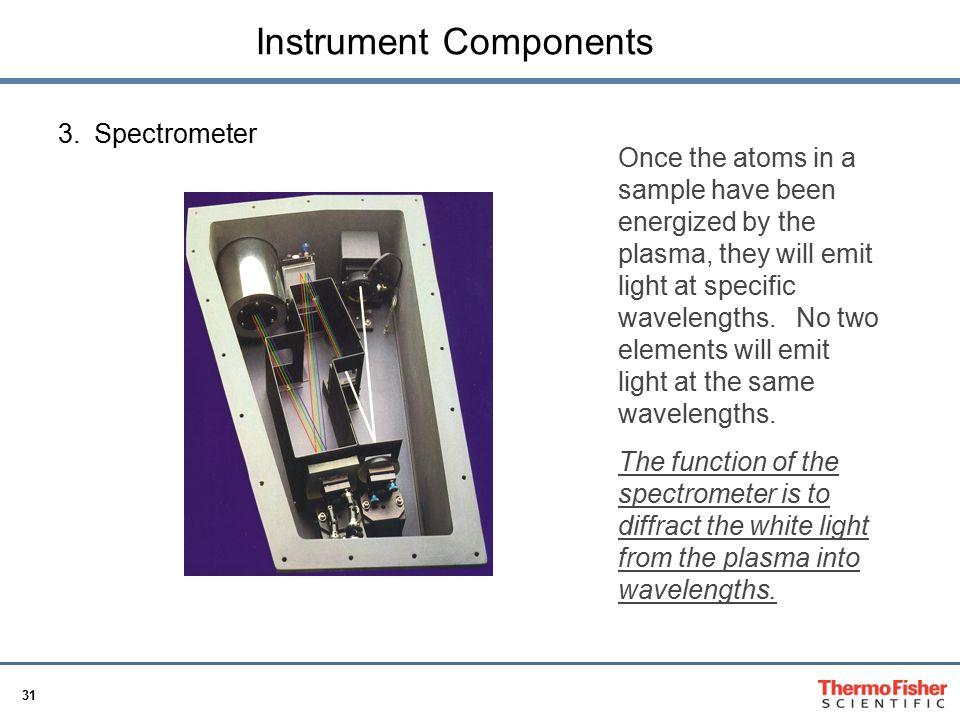 Instrument Components