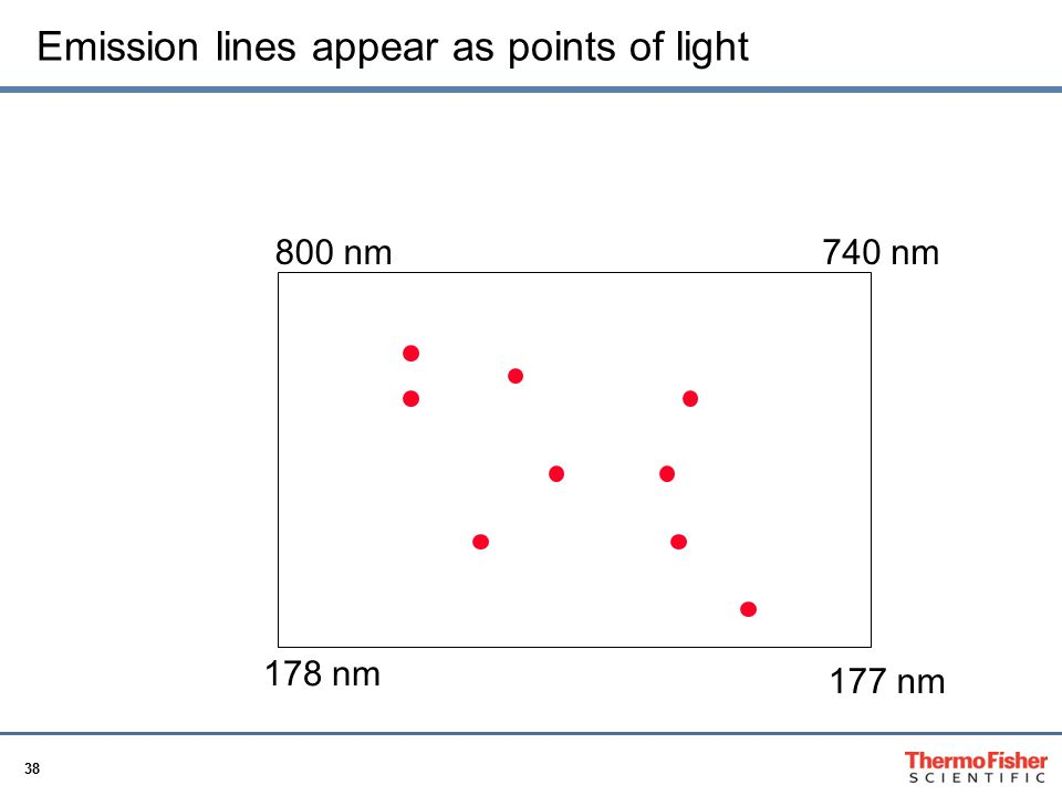 Emission lines appear as points of light