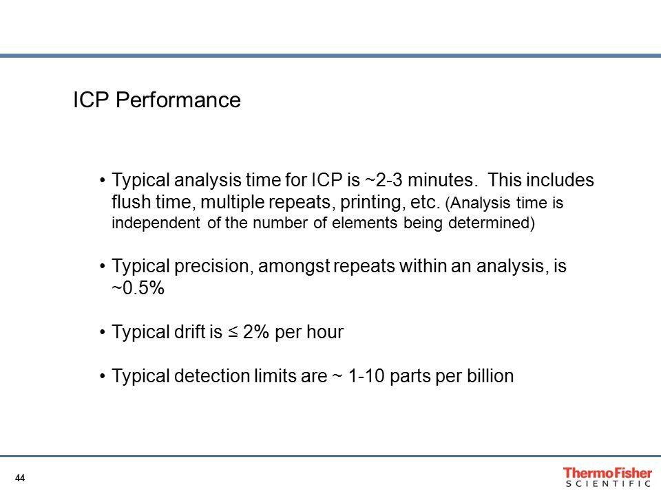 ICP Basics ICP Performance