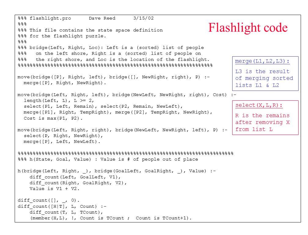 Flashlight code merge(L1,L2,L3):