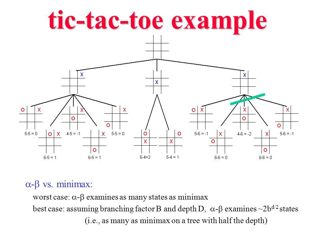 tic-tac-toe example a-b vs. minimax: